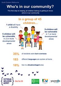 VIA Region 9 Stats Infographic